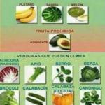 Frutas y verduras Acaes